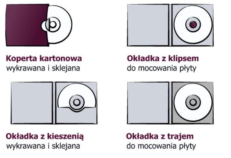 okładki do płyt cd/dvd