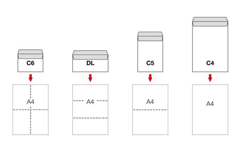 formaty kopert C6, Dl, C5, C4